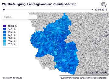 Landtagswahlen: Rheinland-Pfalz: Gemeinden, Stichtag, Wahlberechtigte, Wahlbeteiligung, Gültige Stimmen