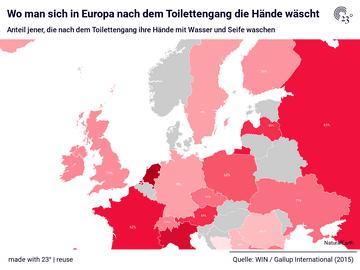 Wo man sich in Europa nach dem Toilettengang die Hände wäscht