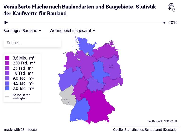 Veräußerte Fläche nach Baulandarten und Baugebiete: Statistik der Kaufwerte für Bauland