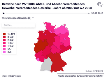 Betriebe nach WZ 2008-Abteil. und Abschn.Verarbeitendes  Gewerbe: Verarbeitendes Gewerbe - Jahre ab 2009 mit WZ 2008