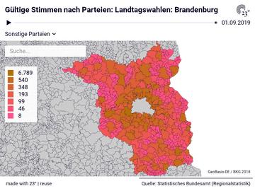 Gültige Stimmen nach Parteien: Landtagswahlen: Brandenburg