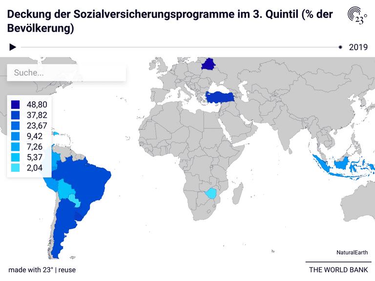 Deckung der Sozialversicherungsprogramme im 3. Quintil (% der Bevölkerung)