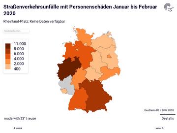 Straßenverkehrsunfälle nach Verletzungsarten in den deutschen Bundesländern 2020 - Absolut mit Veränderung zum Vorjahr