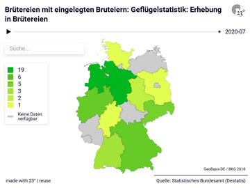 Brütereien mit eingelegten Bruteiern: Geflügelstatistik: Erhebung in Brütereien