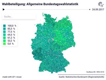 Wahlbeteiligung: Allgemeine Bundestagswahlstatistik