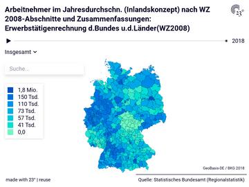Arbeitnehmer im Jahresdurchschn. (Inlandskonzept) nach WZ 2008-Abschnitte und Zusammenfassungen: Erwerbstätigenrechnung d.Bundes u.d.Länder(WZ2008)