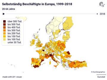Selbstständig Beschäftigte in Europa, 1999-2018
