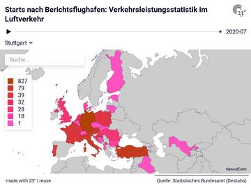 Starts nach Berichtsflughafen: Verkehrsleistungsstatistik im Luftverkehr