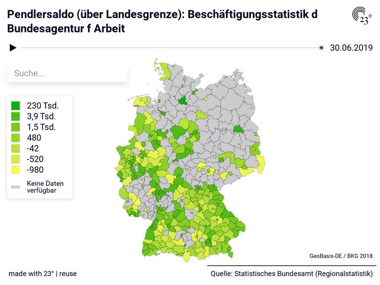 Pendlersaldo (über Landesgrenze): Beschäftigungsstatistik d Bundesagentur f Arbeit