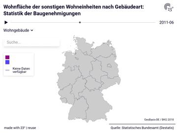 Wohnfläche der sonstigen Wohneinheiten nach Gebäudeart: Statistik der Baugenehmigungen