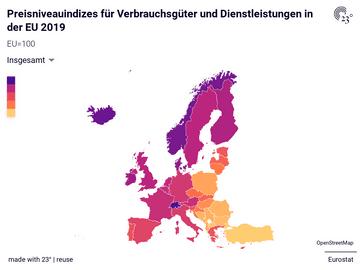 Preisniveauindizes für Verbrauchsgüter und Dienstleistungen in der EU 2019