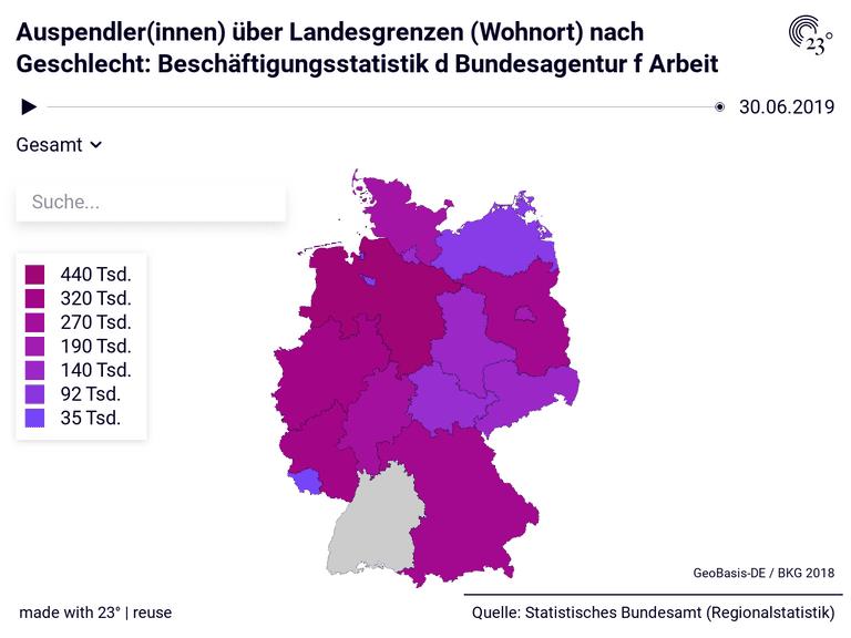 Auspendler(innen) über Landesgrenzen (Wohnort) nach Geschlecht: Beschäftigungsstatistik d Bundesagentur f Arbeit