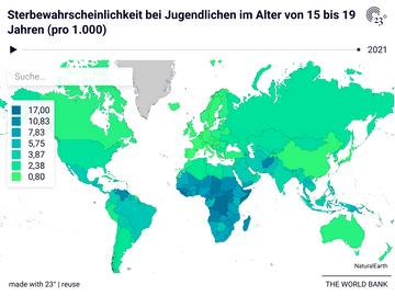 Sterbewahrscheinlichkeit bei Jugendlichen im Alter von 15 bis 19 Jahren (pro 1.000)