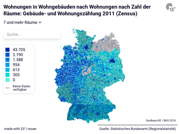 Wohnungen in Wohngebäuden nach Wohnungen nach Zahl der Räume: Gebäude- und Wohnungszählung 2011 (Zensus)