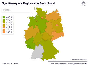 Eigentümerquote: Regionalatlas Deutschland