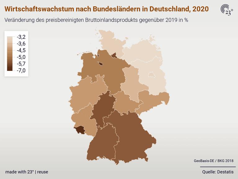 Wirtschaftswachstum nach Bundesländern in Deutschland, 2020