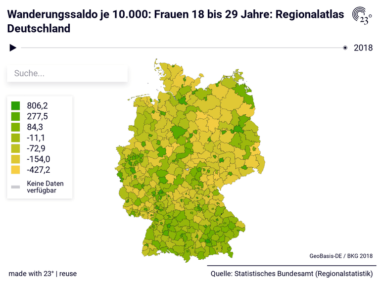 Wanderungssaldo je 10.000: Frauen 18 bis 29 Jahre: Regionalatlas Deutschland
