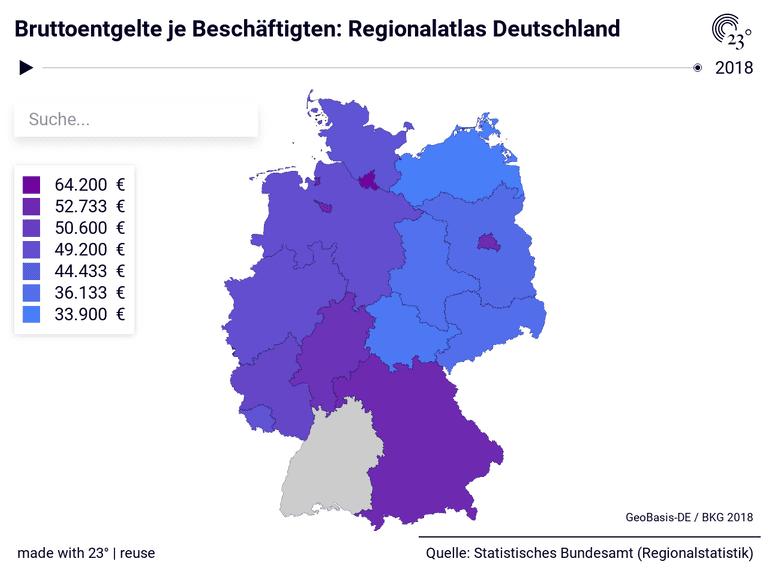 Bruttoentgelte je Beschäftigten: Regionalatlas Deutschland