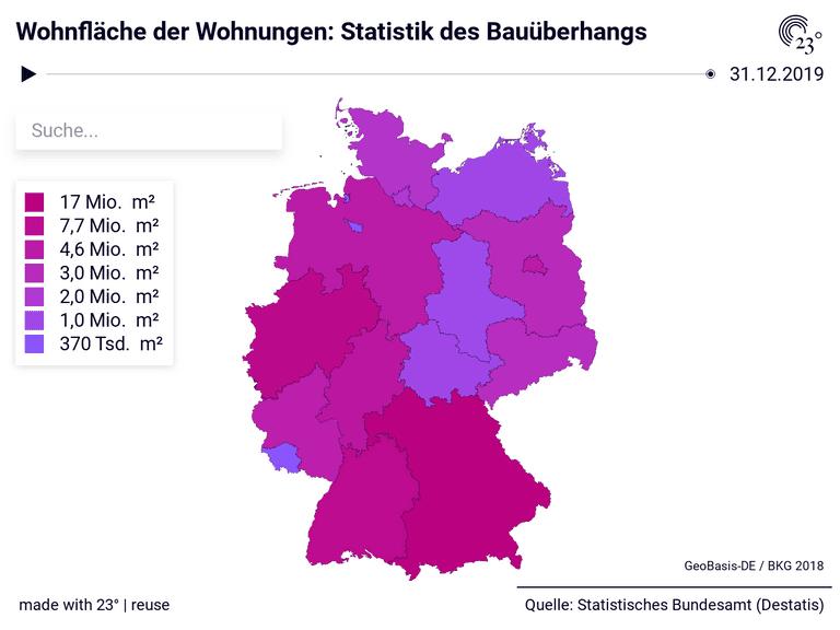 Wohnfläche der Wohnungen: Statistik des Bauüberhangs