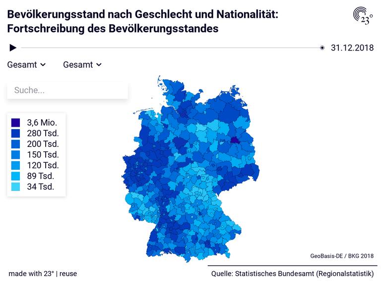 Bevölkerungsstand nach Geschlecht und Nationalität: Fortschreibung des Bevölkerungsstandes