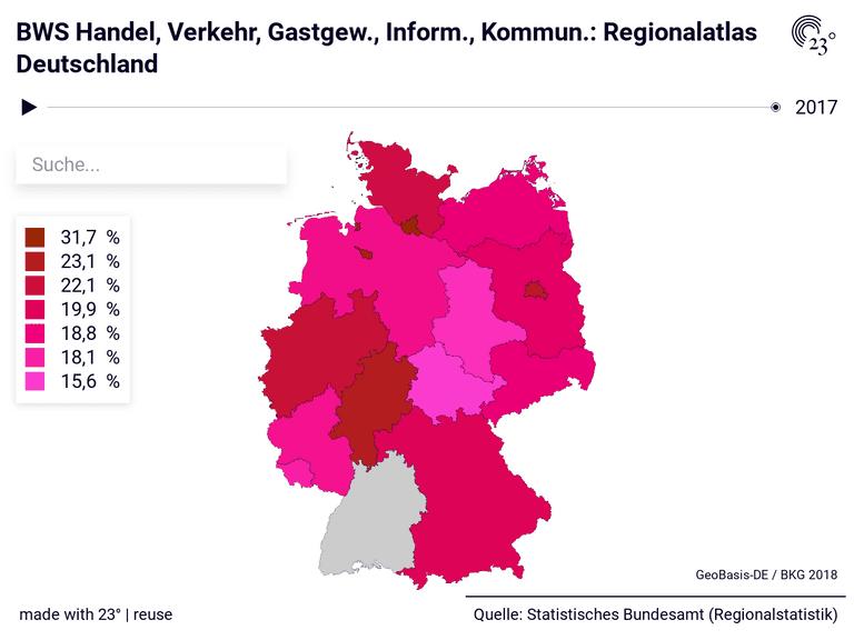 BWS Handel, Verkehr, Gastgew., Inform., Kommun.: Regionalatlas Deutschland