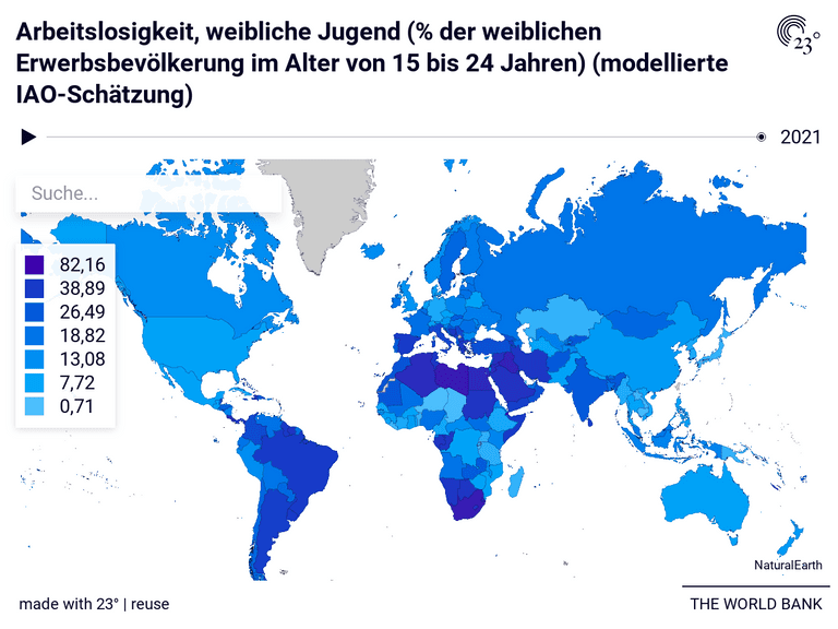 Arbeitslosigkeit, weibliche Jugend (% der weiblichen Erwerbsbevölkerung im Alter von 15 bis 24 Jahren) (modellierte IAO-Schätzung)