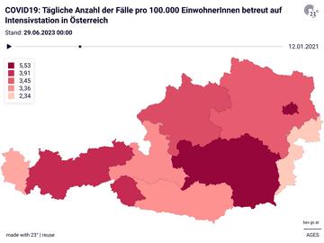 COVID19: Tägliche Anzahl der Fälle pro 100.000 EinwohnerInnen betreut auf Intensivstation in Österreich