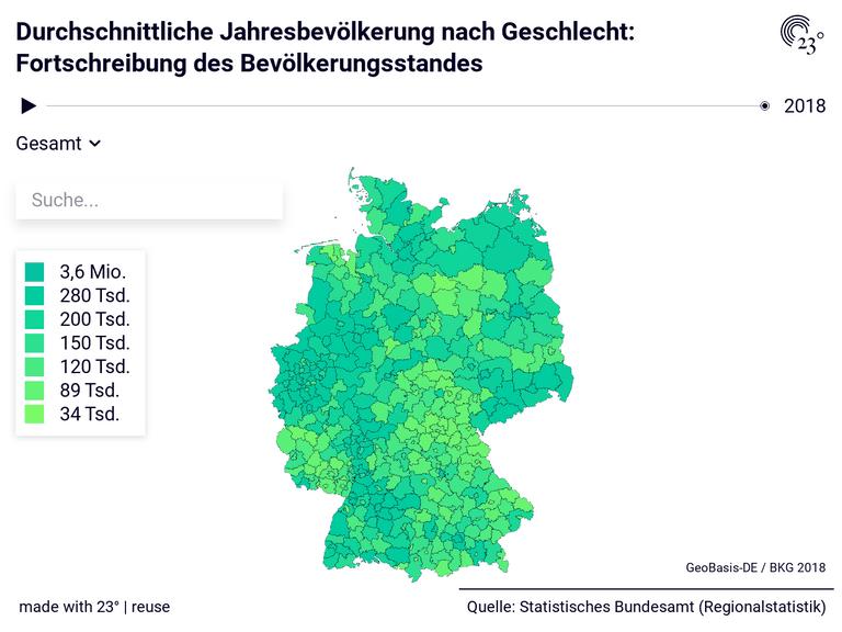Durchschnittliche Jahresbevölkerung nach Geschlecht: Fortschreibung des Bevölkerungsstandes