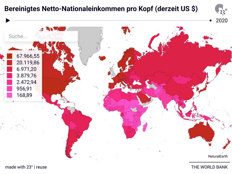 Bereinigtes Netto-Nationaleinkommen pro Kopf (derzeit US $)