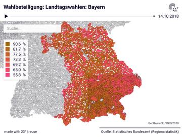 Landtagswahlen: Bayern: Gemeinden, Stichtag, Wahlberechtigte, Wahlbeteiligung, Gültige Stimmen