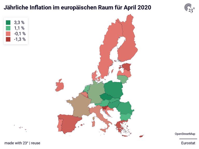 Jährliche Inflation im europäischen Raum für April 2020