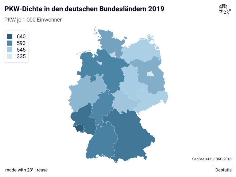 PKW-Dichte in den deutschen Bundesländern 2019