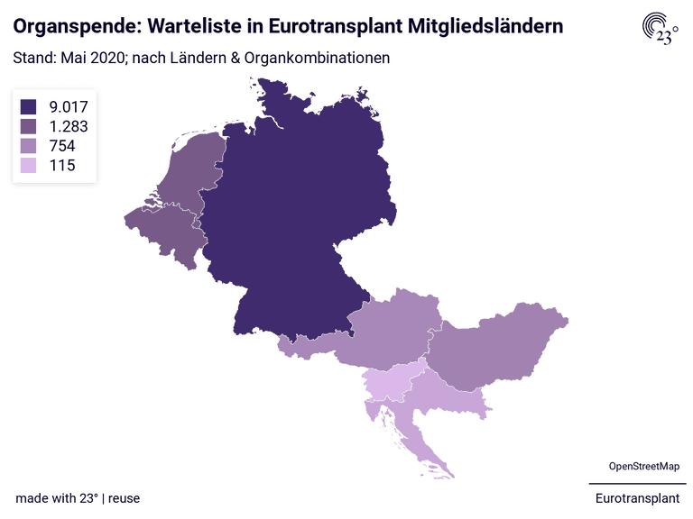 Organspende 2021 Statistik