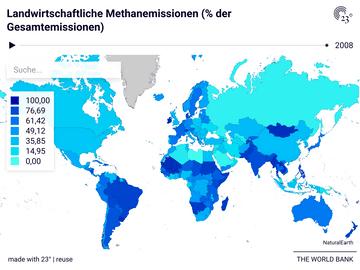 Landwirtschaftliche Methanemissionen (% der Gesamtemissionen)