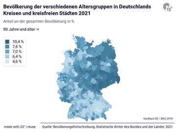 Bevölkerung der verschiedenen Altersgruppen in Deutschlands Kreisen und kreisfreien Städten 2021