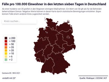 Fälle pro 100.000 Einwohner in den letzten sieben Tagen in Deutschland