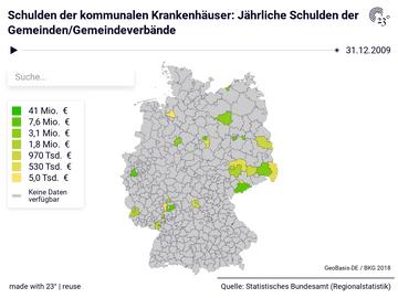 Schulden der kommunalen Krankenhäuser: Jährliche Schulden der Gemeinden/Gemeindeverbände