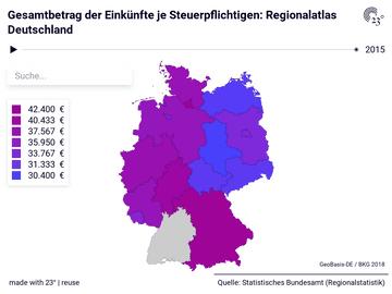 Gesamtbetrag der Einkünfte je Steuerpflichtigen: Regionalatlas Deutschland