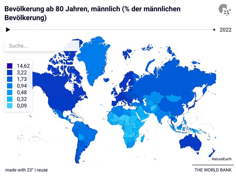 Bevölkerung ab 80 Jahren, männlich (% der männlichen Bevölkerung)