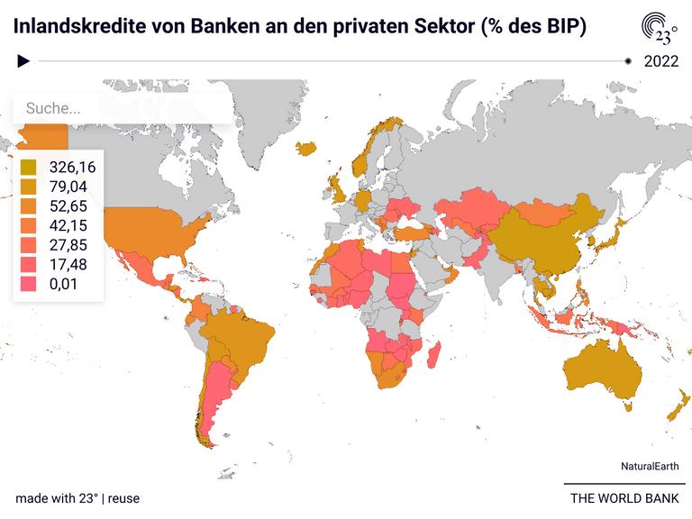 Inlandskredite von Banken an den privaten Sektor (% des BIP)