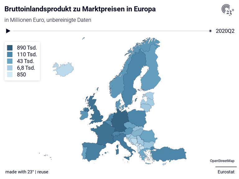 Bruttoinlandsprodukt zu Marktpreisen in Europa