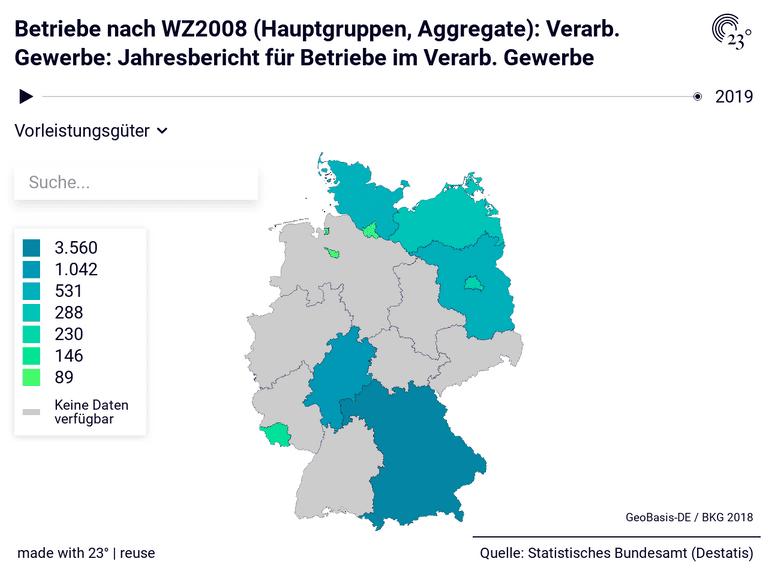 Betriebe nach WZ2008 (Hauptgruppen, Aggregate): Verarb. Gewerbe: Jahresbericht für Betriebe im Verarb. Gewerbe