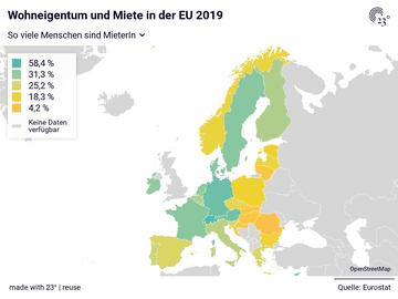 Wohneigentum und Miete in der EU 2019